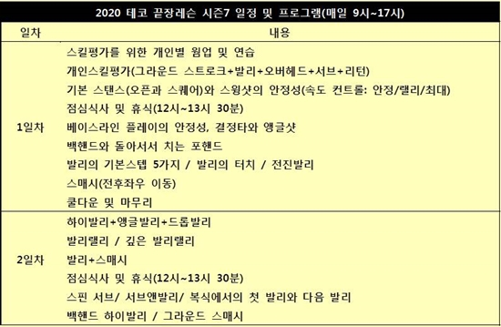 2019 테코 끝장레슨 시즌7 일정 및 프로그램.jpg